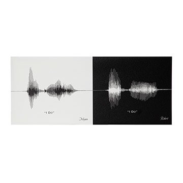 K'Mich Weddings - wedding planning - anniversary gifts for her - personalized anniversary sound wave print - uncommongoods
