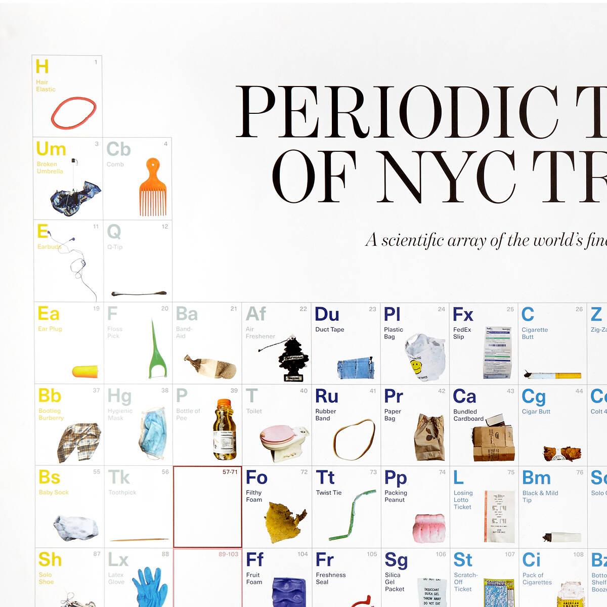 Periodic table of nyc trash garbage infographic uncommongoods periodic table of nyc trash 2 thumbnail gamestrikefo Images
