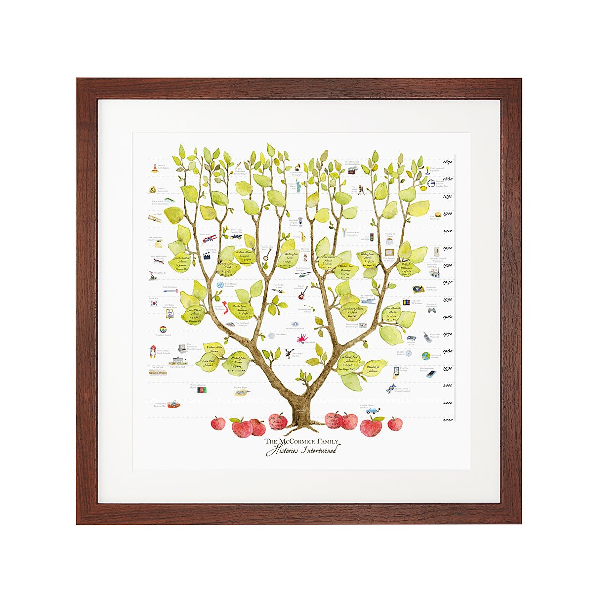 Personalized Family Tree - Histories Intertwined | Personalized ...