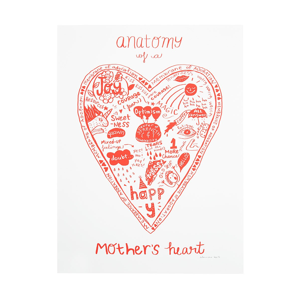 Anatomy Of A Parents Heart Screen Print Mothers Day Gifts