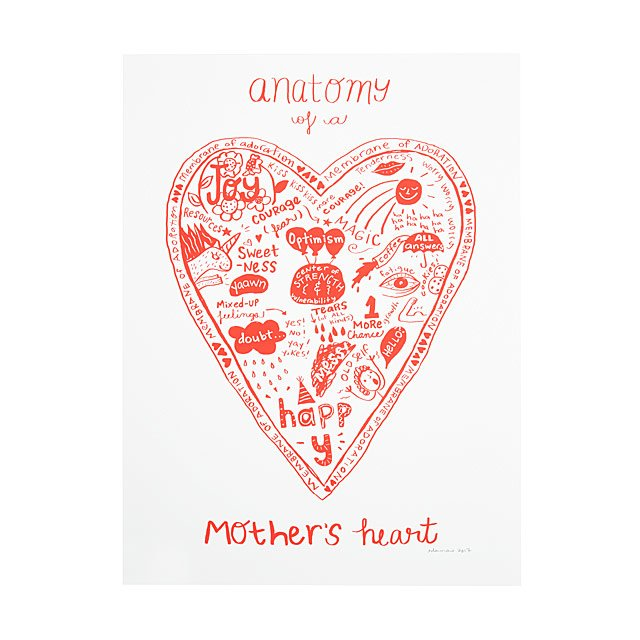 Anatomy of a Mother's Heart Screen Print