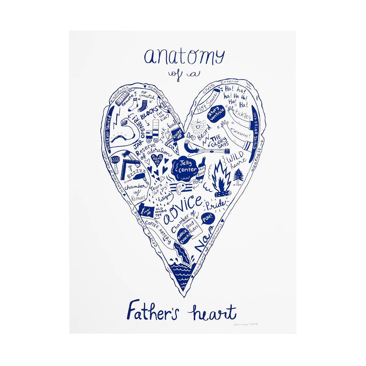 Anatomy of a Parent\'s Heart Screen Print | Mother\'s Day Gifts ...