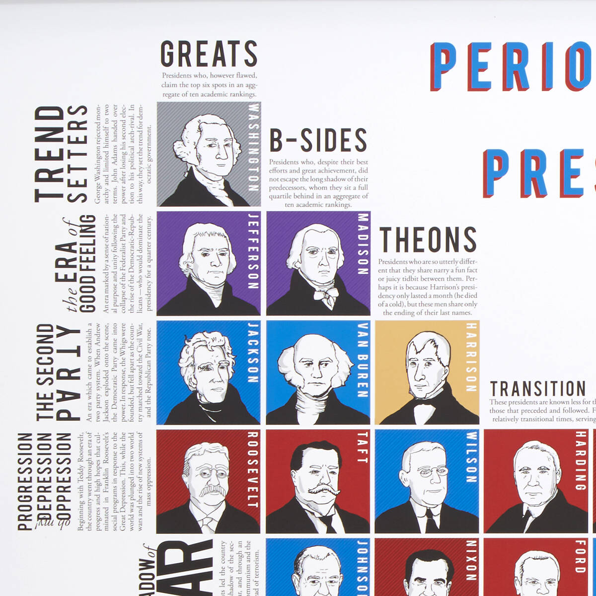 Periodic table of presidents us presidents periodic table of periodic table of presidents 3 thumbnail gamestrikefo Image collections