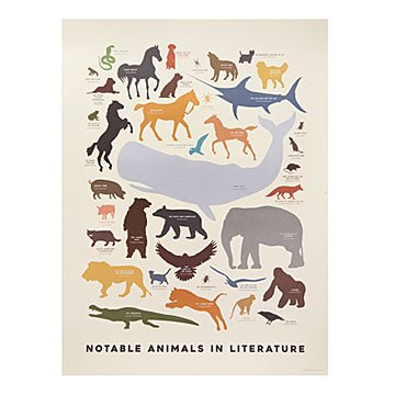 Notable Animals in Literature