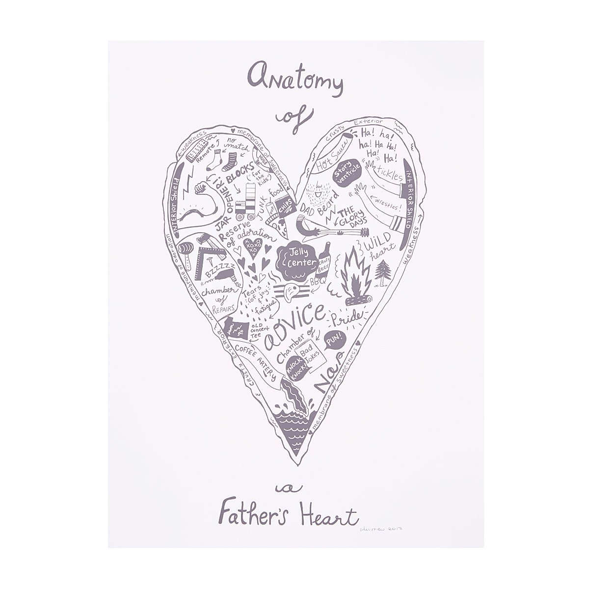 Anatomy of a Father\'s Heart Screen Print | Heart Art, Gifts for Dad ...