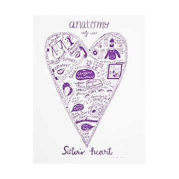 Anatomy of a Sister's Heart Screenprint