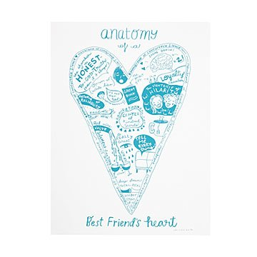 Anatomy of a Best Friend's Heart Screenprint