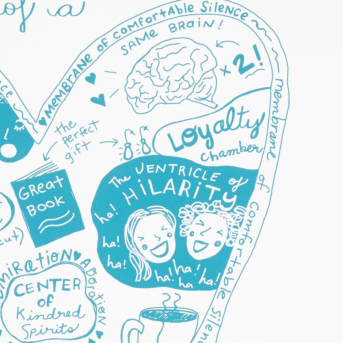 Anatomy Of A Best Friends Heart Screenprint Sweet Bff Birthday