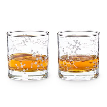Science of Whiskey Rocks Glass - Set of 2