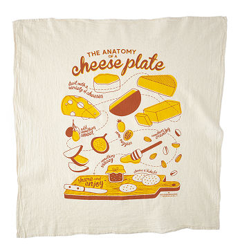 Anatomy of a Cheese Plate Dish Towel