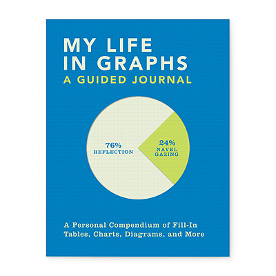 SPECIALTY JOURNAL: MY LIFE IN GRAPHS