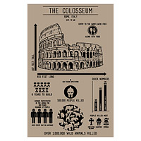 Colosseum Infographic Screenprint